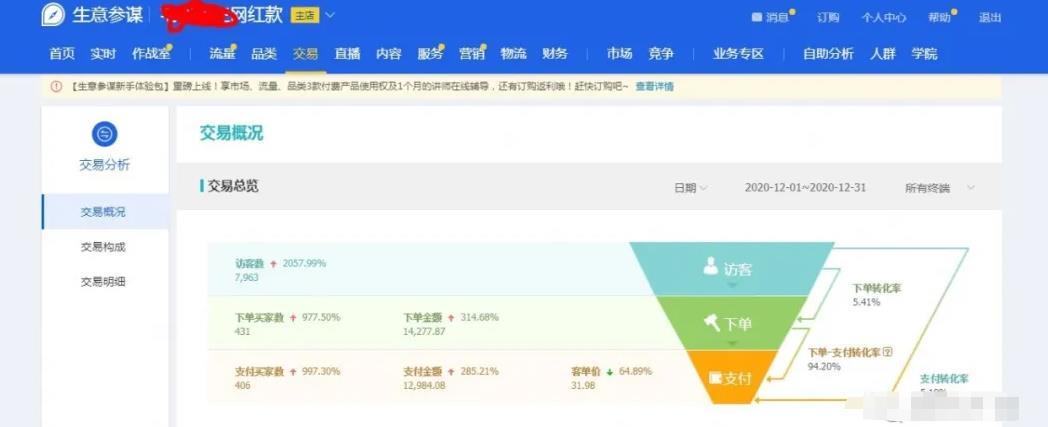 淘宝网红店100%起店玩法:单店月利润5000+,可批量操作,月赚几万