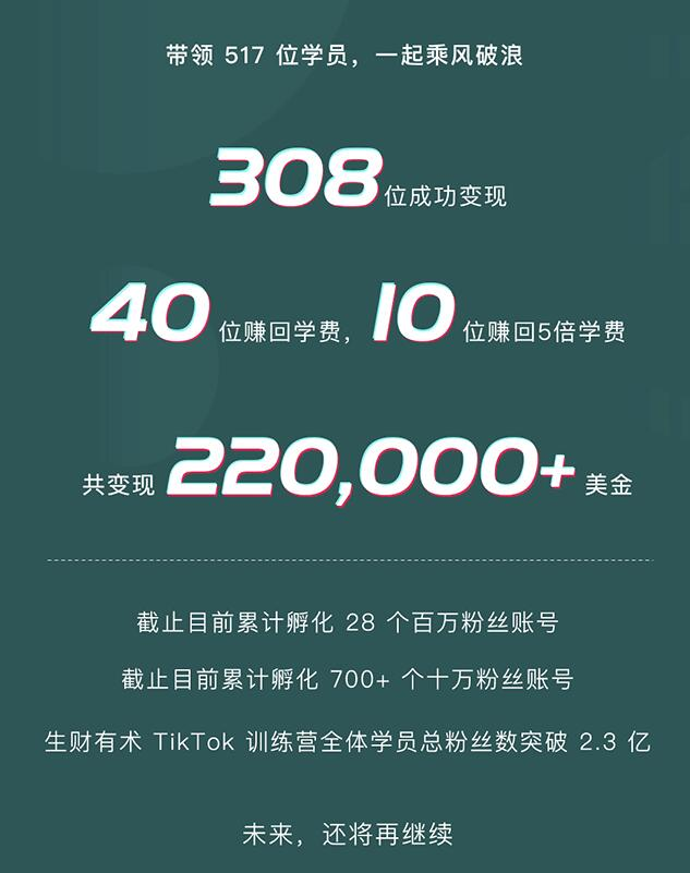 TK增长会·TikTok第五期训练营结营,带你玩赚TikTok,40天变现22万美金