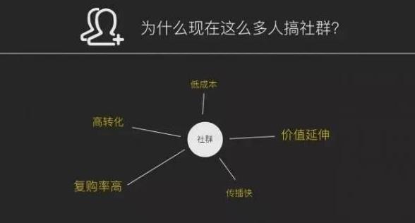 利用QQ群日赚300+,新手也能玩的营销路子