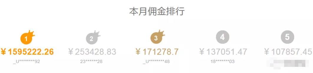 新暴利赚钱项目,二十多天赚了159万+后期实现躺赚