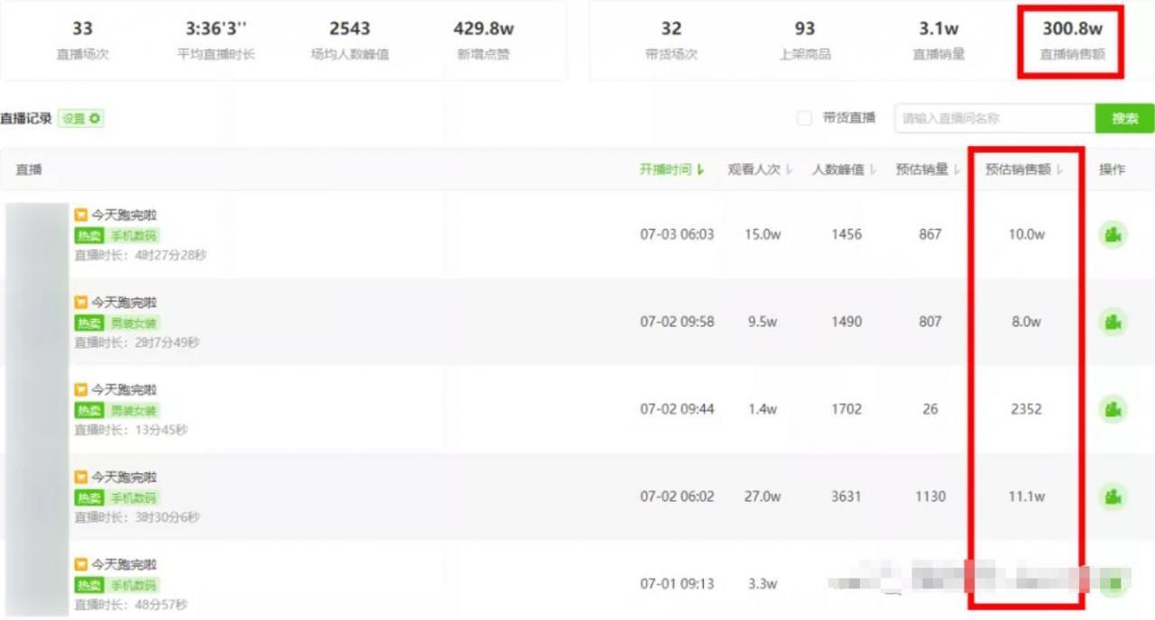 靠跑步月入十万,另类直播带货玩法项目分享!